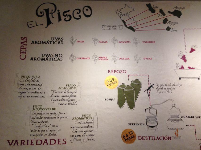 Cusco Pisco Making